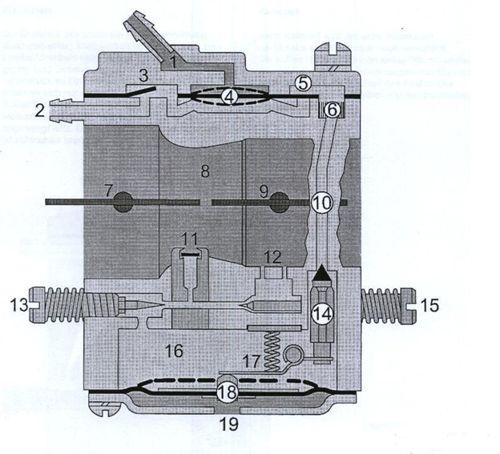 Регулировка карбюратора бензопилы Хускварна 142, 147 и других моделей мотопил Husqvarna